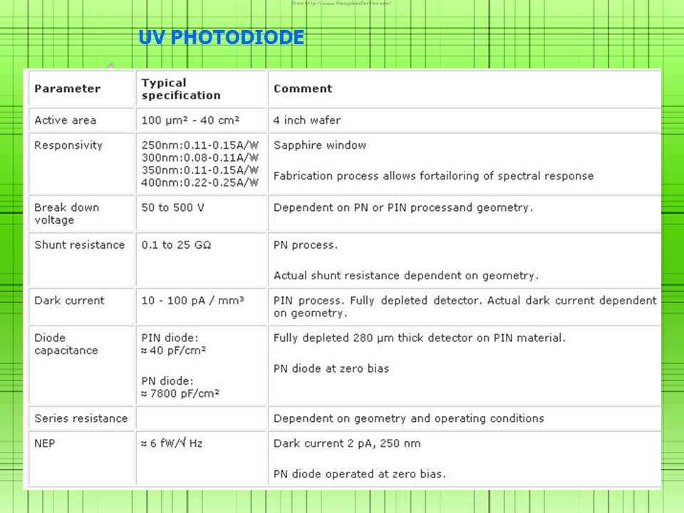 UV PHOTODIODE
