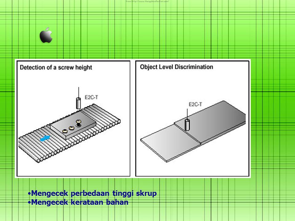 Kekurangan Fotodioda 1.Area kecil 2.Tidak ada penguatan internal (kecuali fotodioda avalenche).