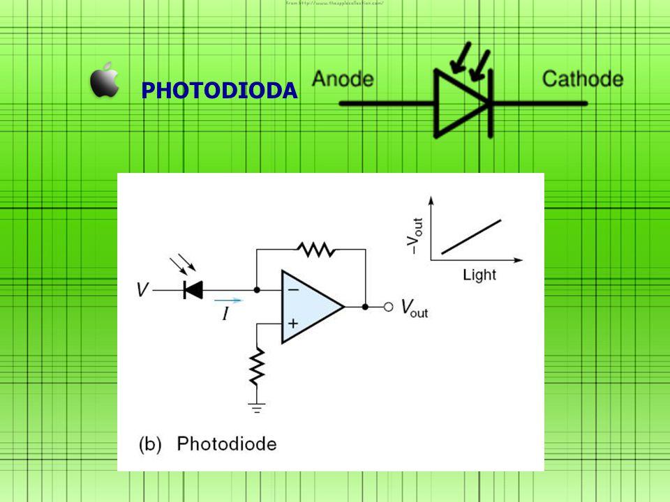 Prinsip Kerja Fotodioda Di bawah kondisi iluminasi, absorbsi foton di daerah deplesi membangkitkan pasangan elektron-hole (carrier).
