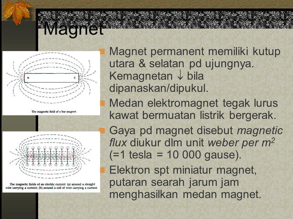 Magnet Magnet permanent memiliki kutup utara & selatan pd ujungnya.