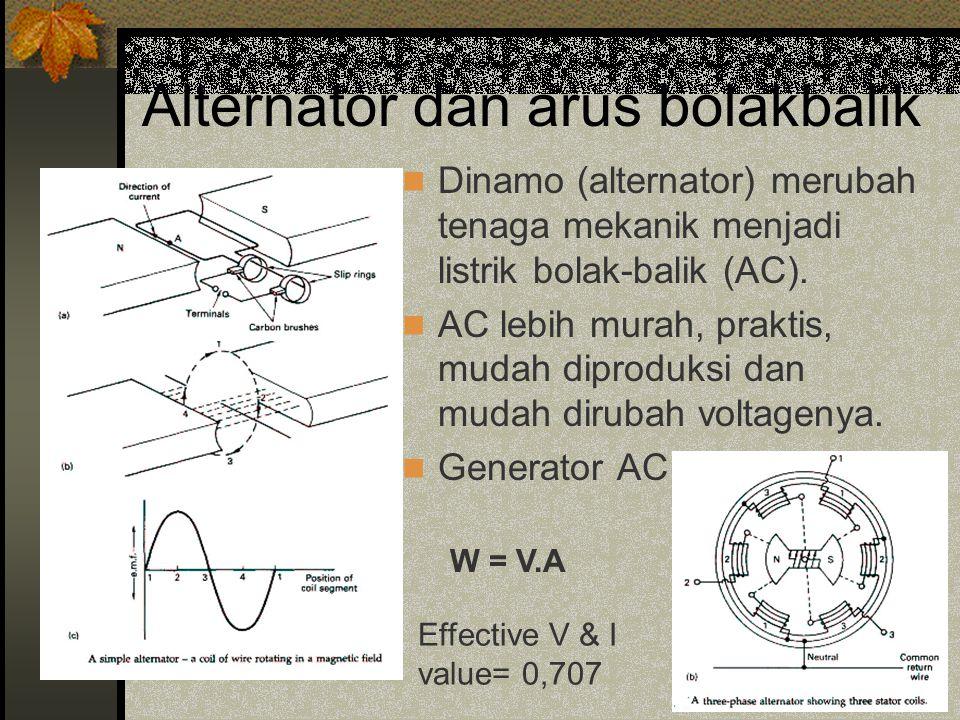 Alternator dan arus bolakbalik Dinamo (alternator) merubah tenaga mekanik menjadi listrik bolak-balik (AC).