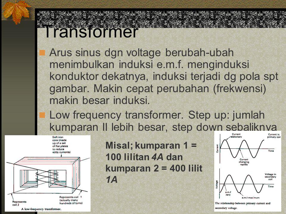 Transformer Arus sinus dgn voltage berubah-ubah menimbulkan induksi e.m.f.