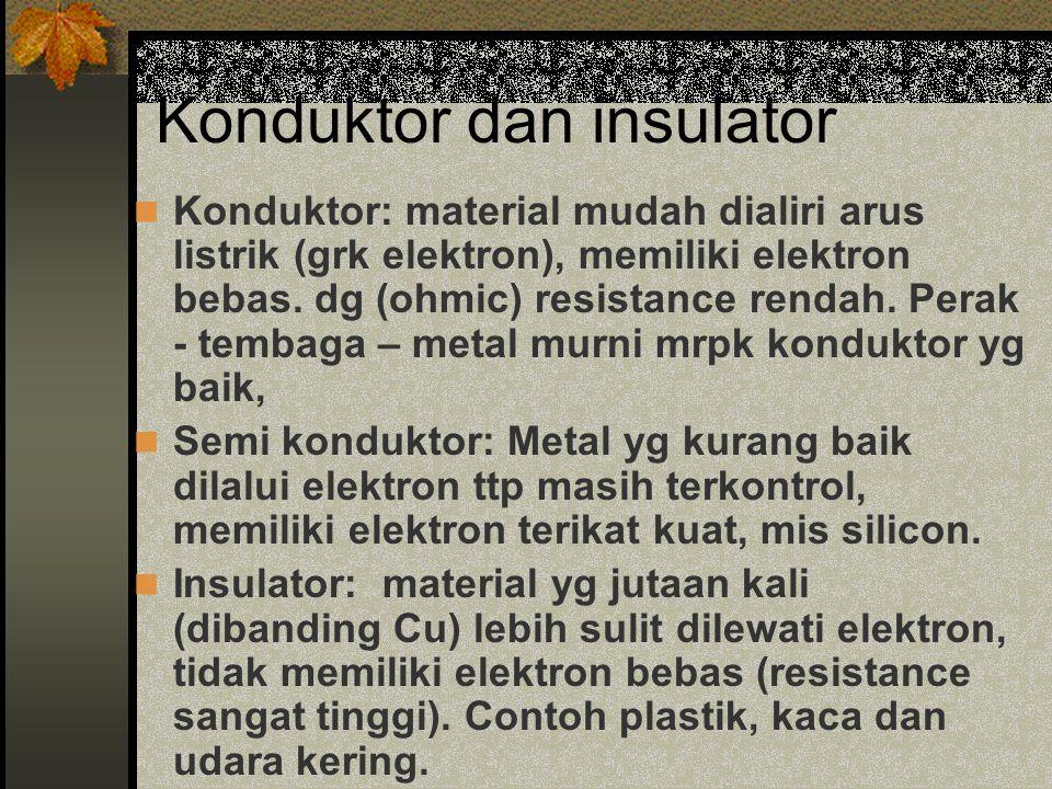Mutual induction & self induction Switch on–off  muncul-hilang induksi electromagnetic force (e.m.f) yg menginduksi elektron dlm konduktor sendiri (self induction) shg terjadi interferensi gelombang (Lenz law).