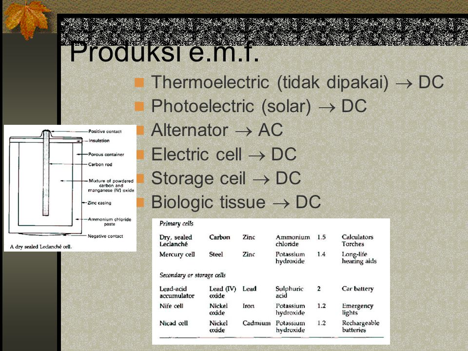 Produksi e.m.f. Thermoelectric (tidak dipakai)  DC Photoelectric (solar)  DC Alternator  AC Electric cell  DC Storage ceil  DC Biologic tissue 