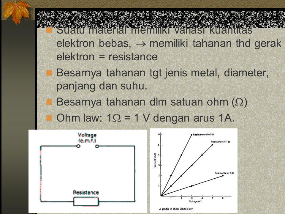 Pemasangan resistance seri: R = R 1 + R 2 + R 3 dst Current = Voltage Resistance Atau I = VRVR Resistance = 3  2  1  = 6  Voltage = 6V 4V 2V = 12V Current = 2A 2A 2A = 2A