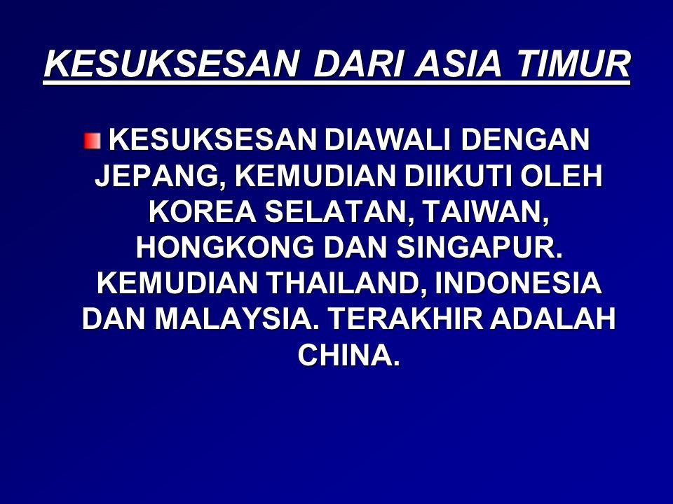 KESUKSESAN DARI ASIA TIMUR KESUKSESAN DIAWALI DENGAN JEPANG, KEMUDIAN DIIKUTI OLEH KOREA SELATAN, TAIWAN, HONGKONG DAN SINGAPUR.