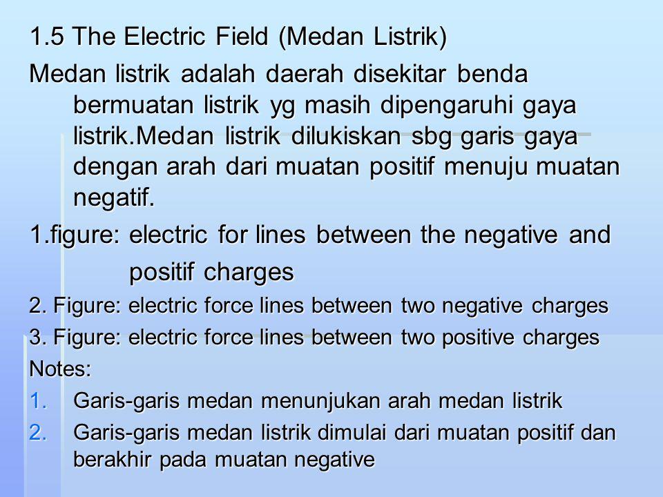 1.5 The Electric Field (Medan Listrik) Medan listrik adalah daerah disekitar benda bermuatan listrik yg masih dipengaruhi gaya listrik.Medan listrik d