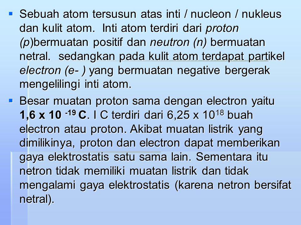  Sebuah atom tersusun atas inti / nucleon / nukleus dan kulit atom. Inti atom terdiri dari proton (p)bermuatan positif dan neutron (n) bermuatan netr