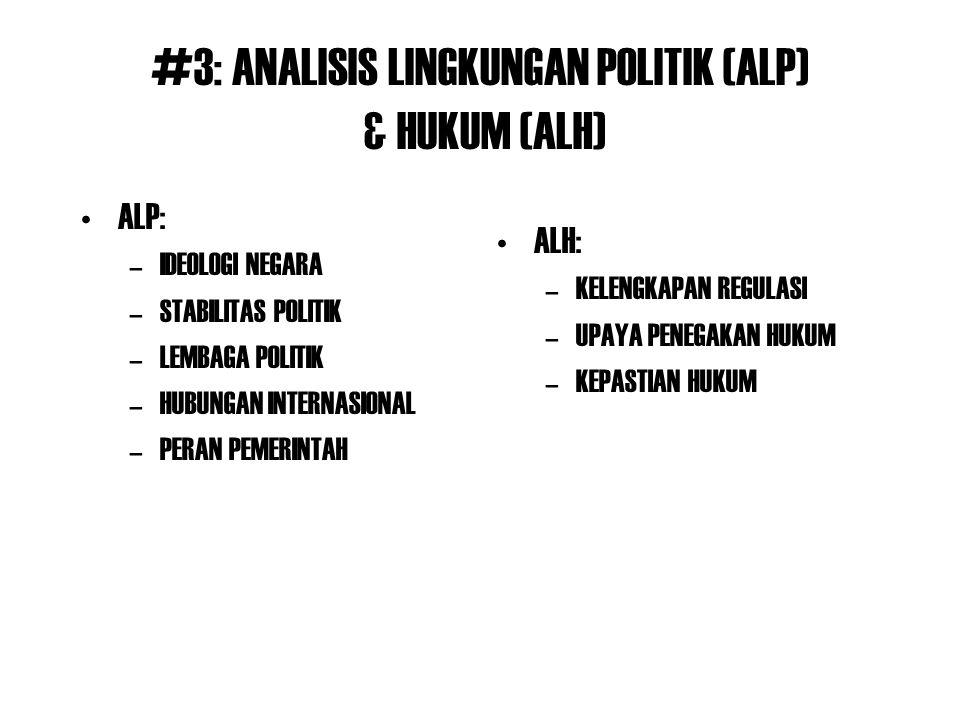 #3: ANALISIS LINGKUNGAN POLITIK (ALP) & HUKUM (ALH) ALP: –IDEOLOGI NEGARA –STABILITAS POLITIK –LEMBAGA POLITIK –HUBUNGAN INTERNASIONAL –PERAN PEMERINT