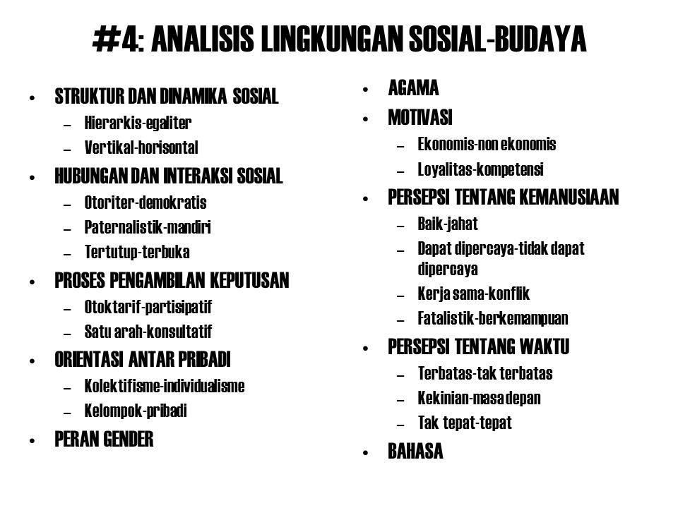 #4: ANALISIS LINGKUNGAN SOSIAL-BUDAYA STRUKTUR DAN DINAMIKA SOSIAL –Hierarkis-egaliter –Vertikal-horisontal HUBUNGAN DAN INTERAKSI SOSIAL –Otoriter-de