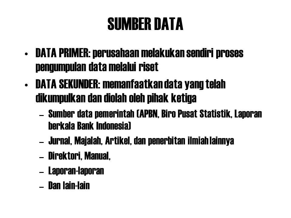 SUMBER DATA DATA PRIMER: perusahaan melakukan sendiri proses pengumpulan data melalui riset DATA SEKUNDER: memanfaatkan data yang telah dikumpulkan da