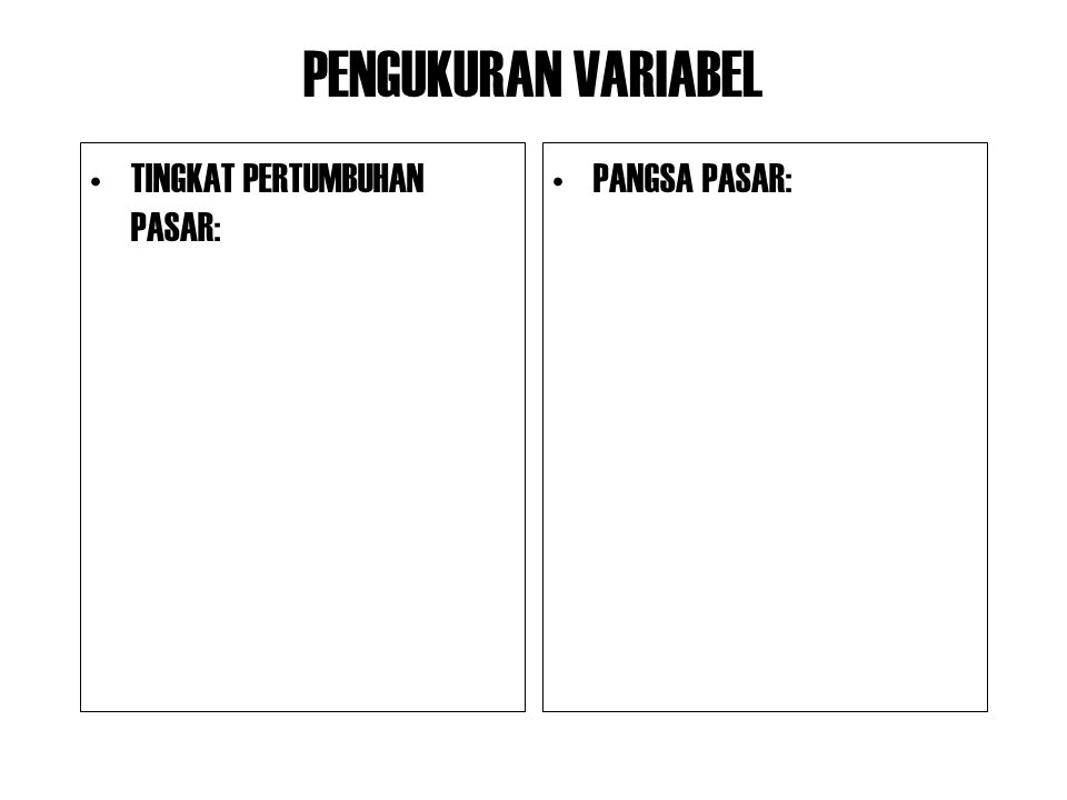 PENGUKURAN VARIABEL TINGKAT PERTUMBUHAN PASAR: PANGSA PASAR: