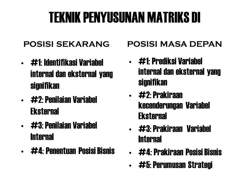 TEKNIK PENYUSUNAN MATRIKS DI #1: Identifikasi Variabel internal dan eksternal yang signifikan #2: Penilaian Variabel Eksternal #3: Penilaian Variabel