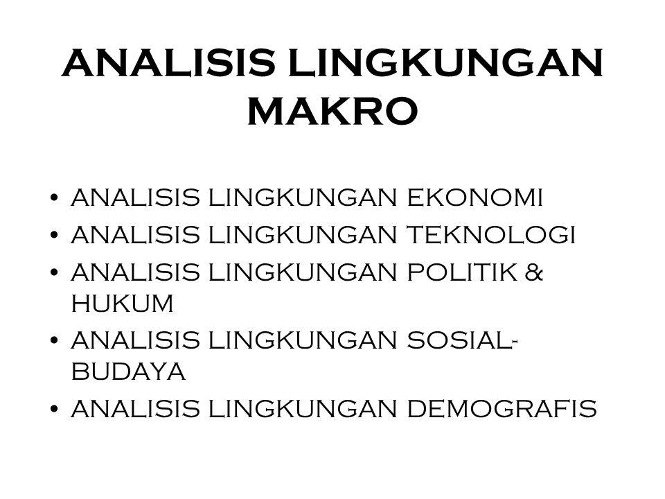 ANALISIS LINGKUNGAN MAKRO ANALISIS LINGKUNGAN EKONOMI ANALISIS LINGKUNGAN TEKNOLOGI ANALISIS LINGKUNGAN POLITIK & HUKUM ANALISIS LINGKUNGAN SOSIAL- BU
