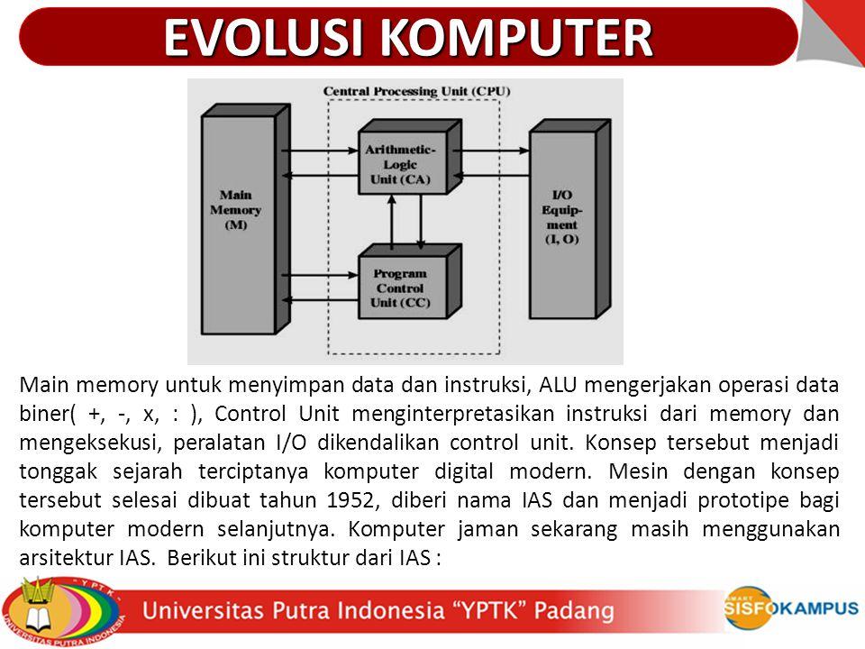 Main memory untuk menyimpan data dan instruksi, ALU mengerjakan operasi data biner( +, -, x, : ), Control Unit menginterpretasikan instruksi dari memo