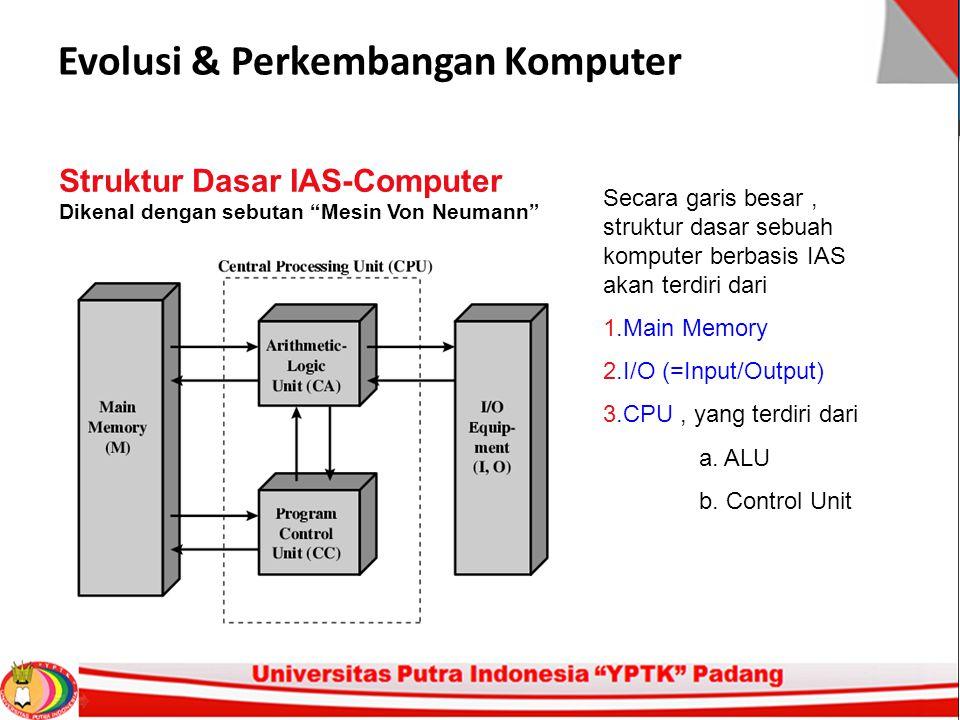 Evolusi & Perkembangan Komputer Struktur Dasar IAS-Computer Secara garis besar, struktur dasar sebuah komputer berbasis IAS akan terdiri dari 1.Main M
