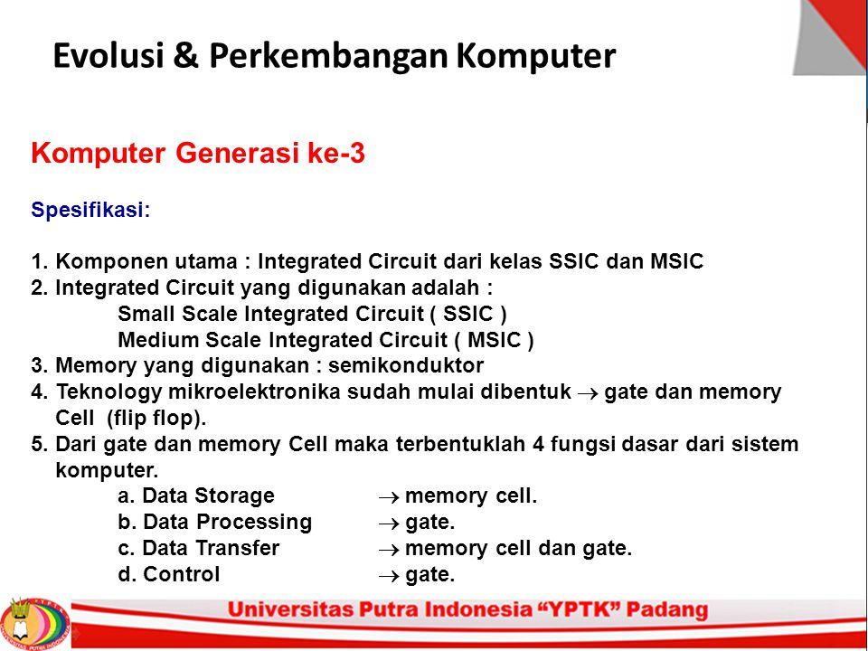 Evolusi & Perkembangan Komputer Komputer Generasi ke-3 Spesifikasi: 1. Komponen utama : Integrated Circuit dari kelas SSIC dan MSIC 2. Integrated Circ