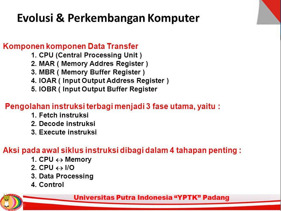 Evolusi & Perkembangan Komputer Komponen komponen Data Transfer 1. CPU (Central Processing Unit ) 2. MAR ( Memory Addres Register ) 3. MBR ( Memory Bu