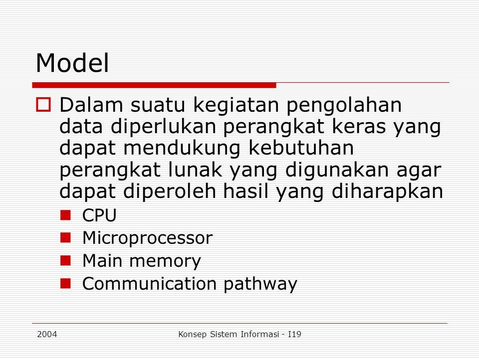2004Konsep Sistem Informasi - I19 Model  Dalam suatu kegiatan pengolahan data diperlukan perangkat keras yang dapat mendukung kebutuhan perangkat lun