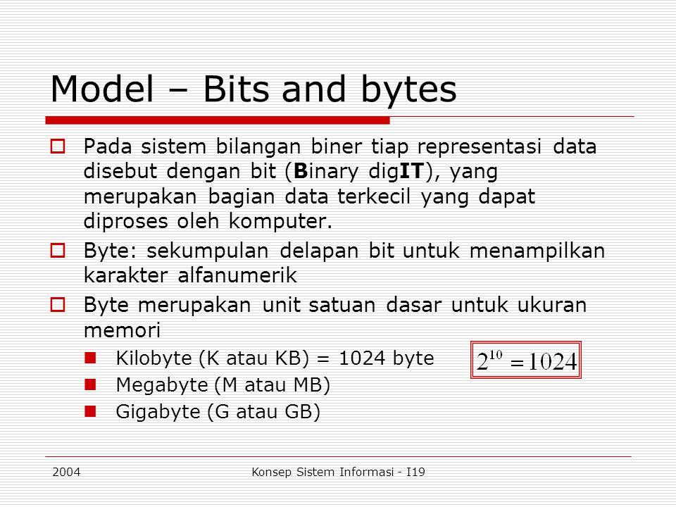 2004Konsep Sistem Informasi - I19 Model – Bits and bytes  Pada sistem bilangan biner tiap representasi data disebut dengan bit (Binary digIT), yang m