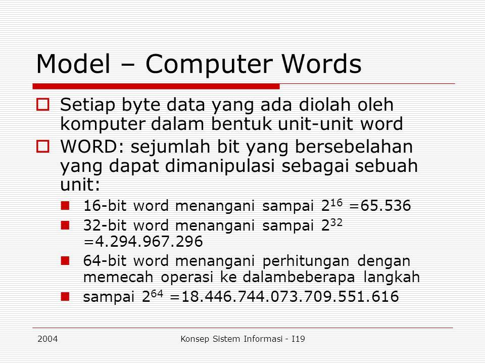 2004Konsep Sistem Informasi - I19 Model – Computer Words  Setiap byte data yang ada diolah oleh komputer dalam bentuk unit-unit word  WORD: sejumlah