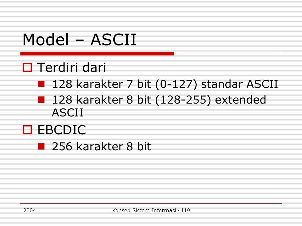 2004Konsep Sistem Informasi - I19 Model – ASCII  Terdiri dari 128 karakter 7 bit (0-127) standar ASCII 128 karakter 8 bit (128-255) extended ASCII 