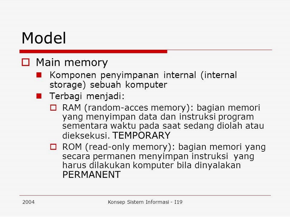 2004Konsep Sistem Informasi - I19 Model  Main memory Komponen penyimpanan internal (internal storage) sebuah komputer Terbagi menjadi:  RAM (random-