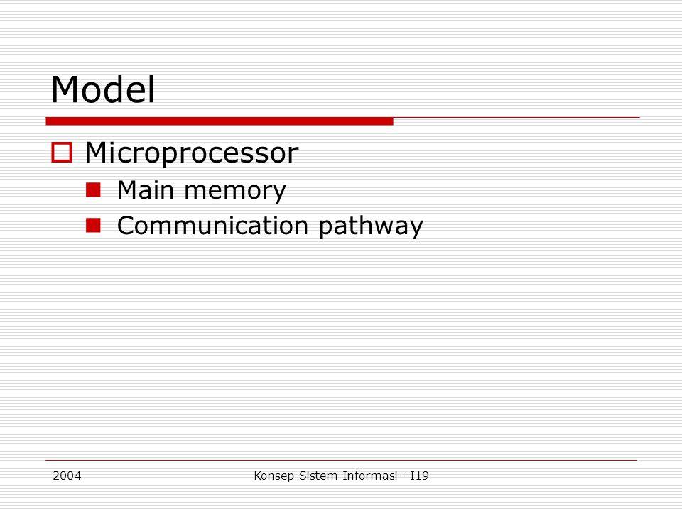 2004Konsep Sistem Informasi - I19 Model  Microprocessor Main memory Communication pathway