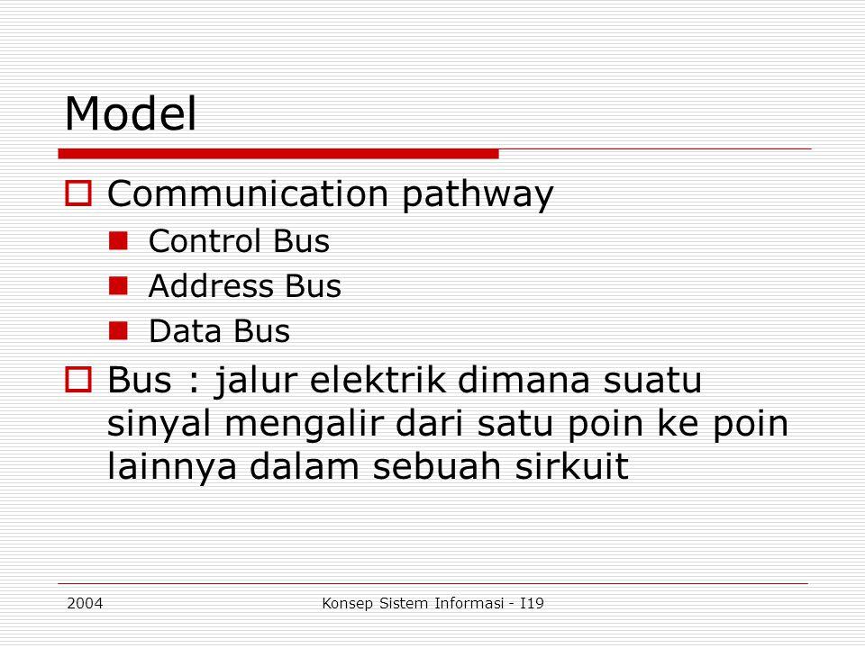 2004Konsep Sistem Informasi - I19 Model  Communication pathway Control Bus Address Bus Data Bus  Bus : jalur elektrik dimana suatu sinyal mengalir d