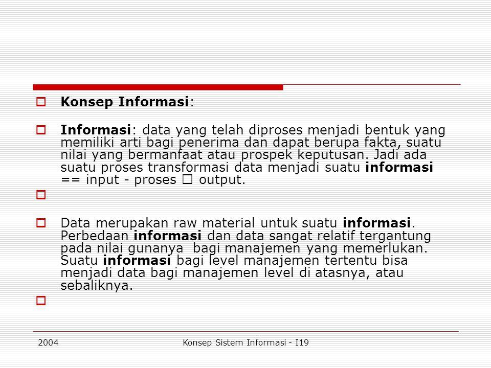 2004Konsep Sistem Informasi - I19  Konsep Informasi:  Informasi: data yang telah diproses menjadi bentuk yang memiliki arti bagi penerima dan dapat
