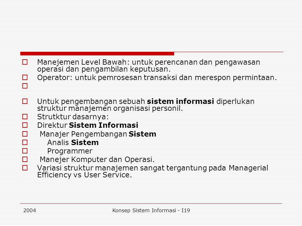 2004Konsep Sistem Informasi - I19  Manejemen Level Bawah: untuk perencanan dan pengawasan operasi dan pengambilan keputusan.  Operator: untuk pemros
