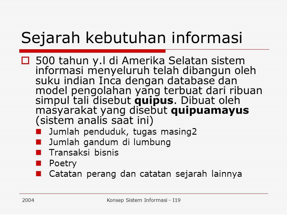 2004Konsep Sistem Informasi - I19  Pada bagian 1 sudah disebutkan bahwa salah satu komponen dari sistem informasi adalah personel sebagai pengelola informasi.