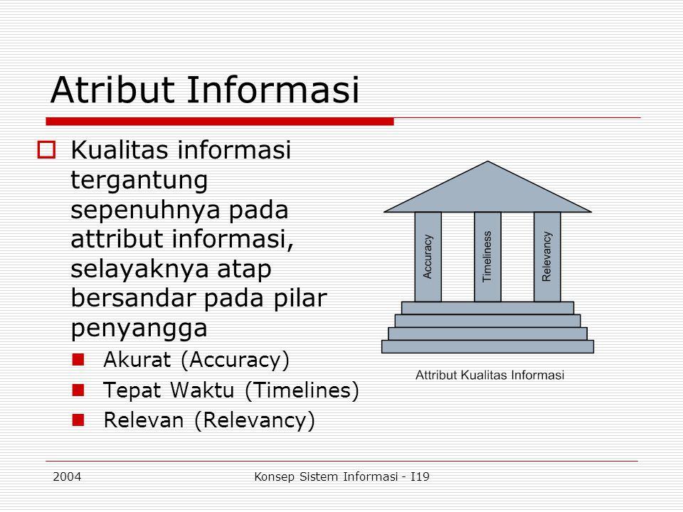 2004Konsep Sistem Informasi - I19 Attribut informasi  Akurat (Accuracy) Informasi harus bebas dari kesalahan dan kerusakan.