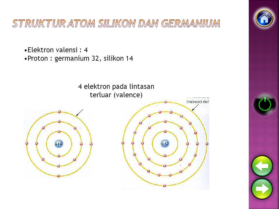 4 elektron pada lintasan terluar (valence) Elektron valensi : 4 Proton : germanium 32, silikon 14