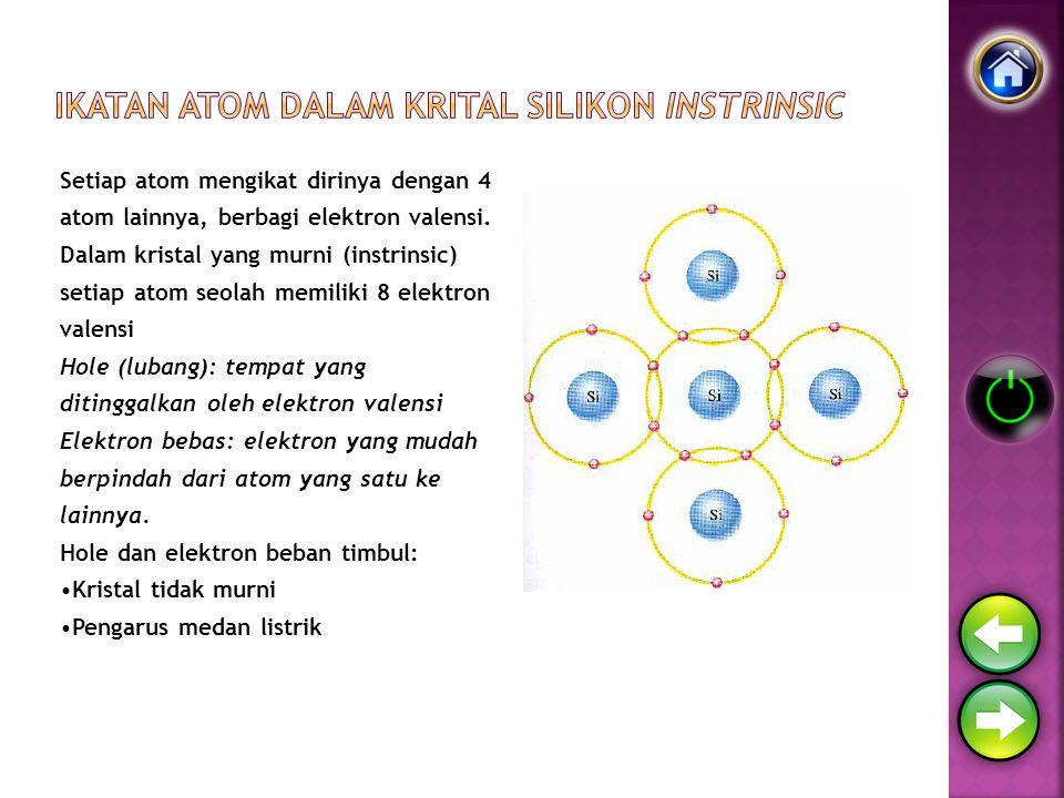 Setiap atom mengikat dirinya dengan 4 atom lainnya, berbagi elektron valensi. Dalam kristal yang murni (instrinsic) setiap atom seolah memiliki 8 elek