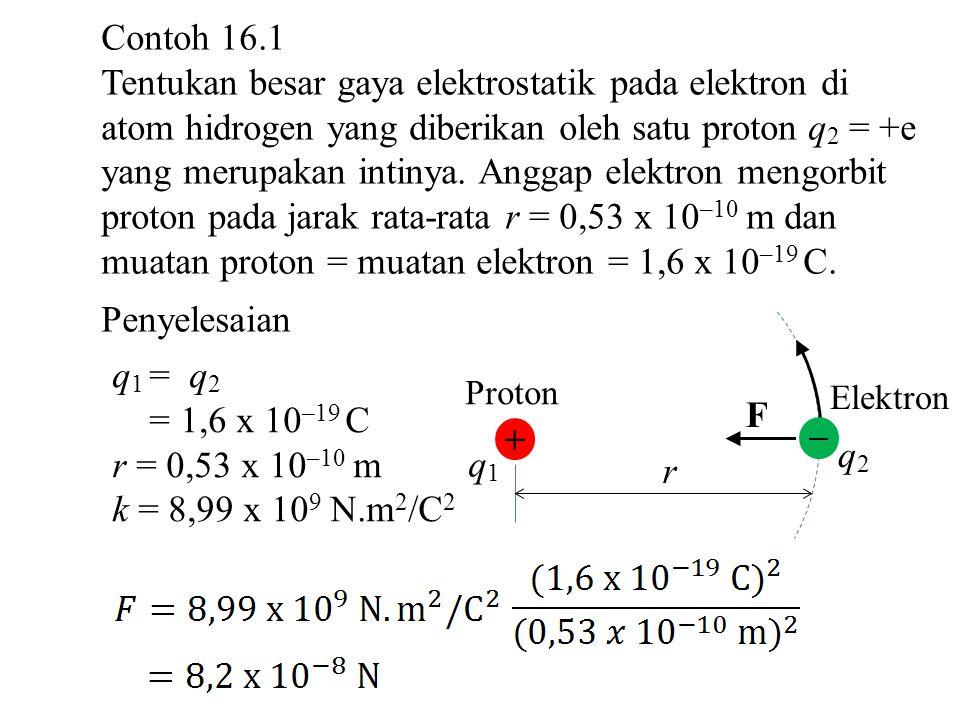 Contoh 16.1 Tentukan besar gaya elektrostatik pada elektron di atom hidrogen yang diberikan oleh satu proton q 2 = +e yang merupakan intinya.