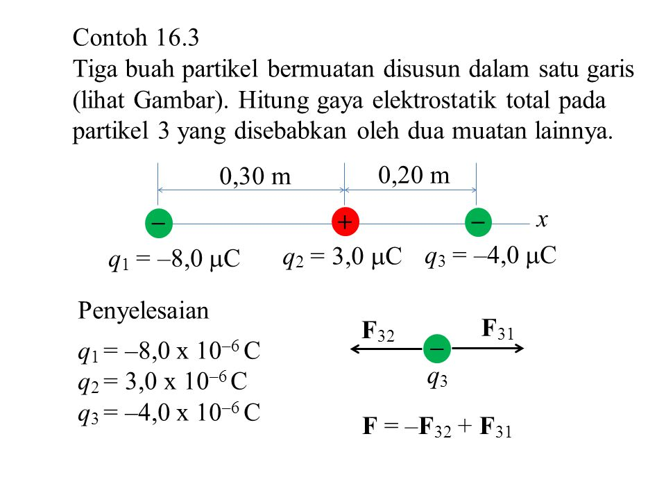 Contoh 16.3 Tiga buah partikel bermuatan disusun dalam satu garis (lihat Gambar).