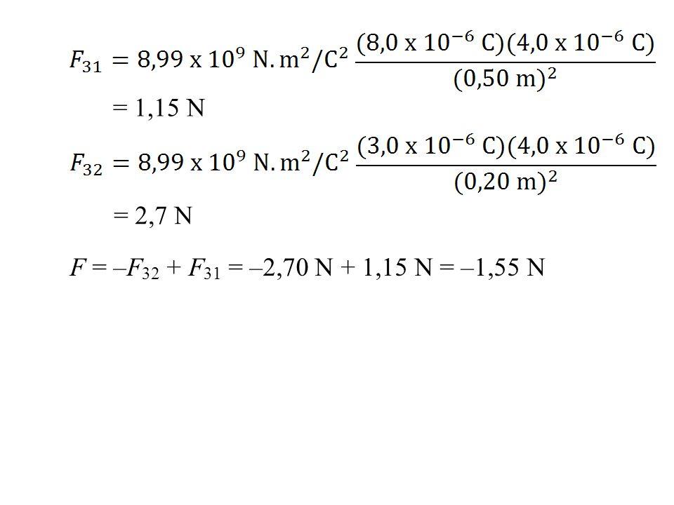 = 1,15 N = 2,7 N F = –F 32 + F 31 = –2,70 N + 1,15 N = –1,55 N