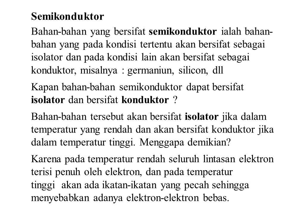 Semikonduktor Bahan-bahan yang bersifat semikonduktor ialah bahan- bahan yang pada kondisi tertentu akan bersifat sebagai isolator dan pada kondisi lain akan bersifat sebagai konduktor, misalnya : germaniun, silicon, dll Kapan bahan-bahan semikonduktor dapat bersifat isolator dan bersifat konduktor .