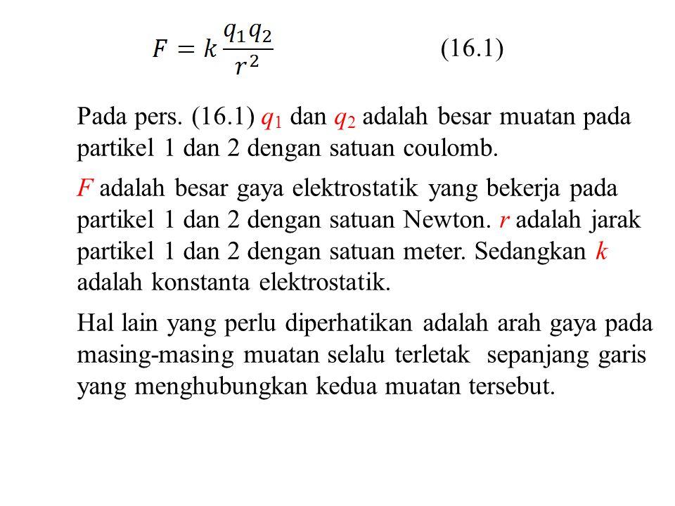 Pada pers.(16.1) q 1 dan q 2 adalah besar muatan pada partikel 1 dan 2 dengan satuan coulomb.