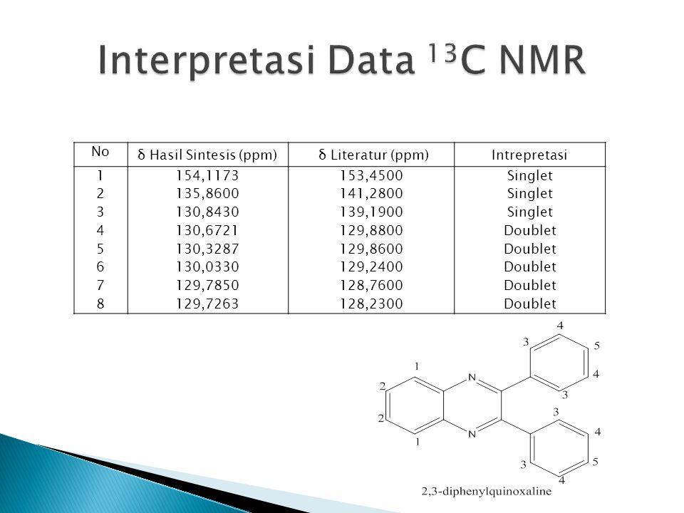 No δ Hasil Sintesis (ppm) δ Literatur (ppm)Intrepretasi 1234567812345678 154,1173 135,8600 130,8430 130,6721 130,3287 130,0330 129,7850 129,7263 153,4