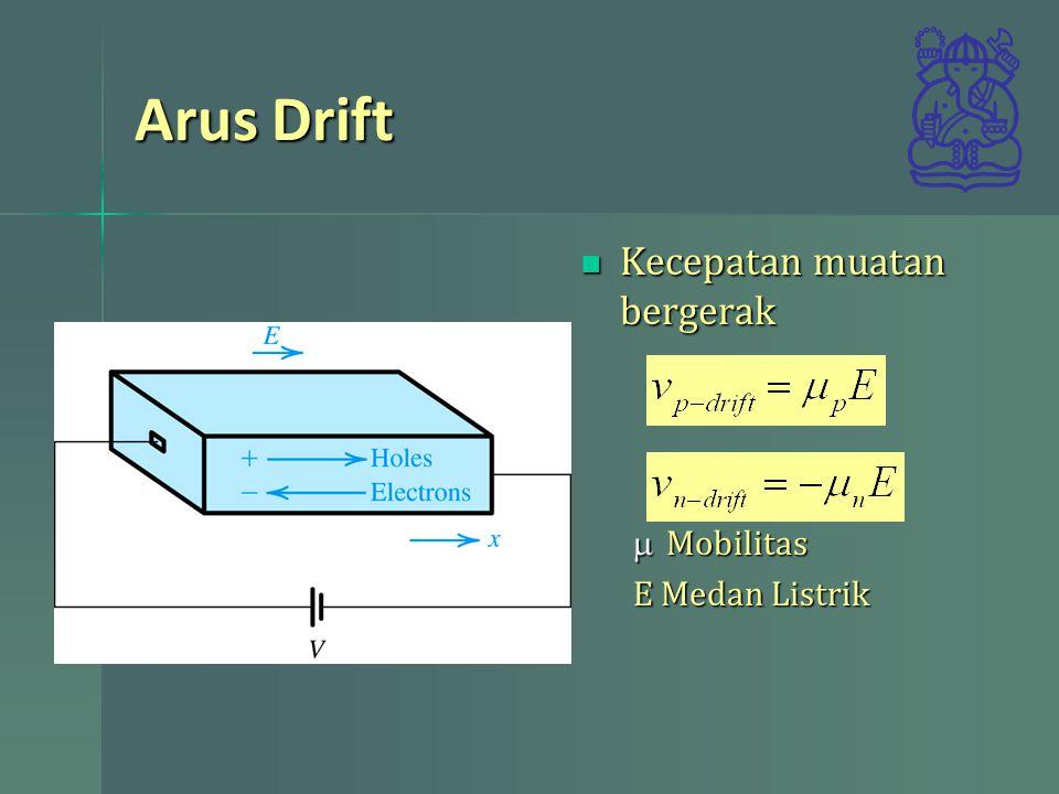 Arus Drift Kecepatan muatan bergerak Kecepatan muatan bergerak  Mobilitas E Medan Listrik