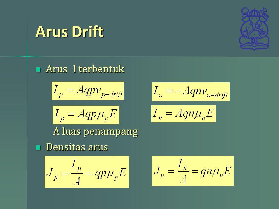 Arus Drift Arus I terbentuk Arus I terbentuk A luas penampang A luas penampang Densitas arus Densitas arus