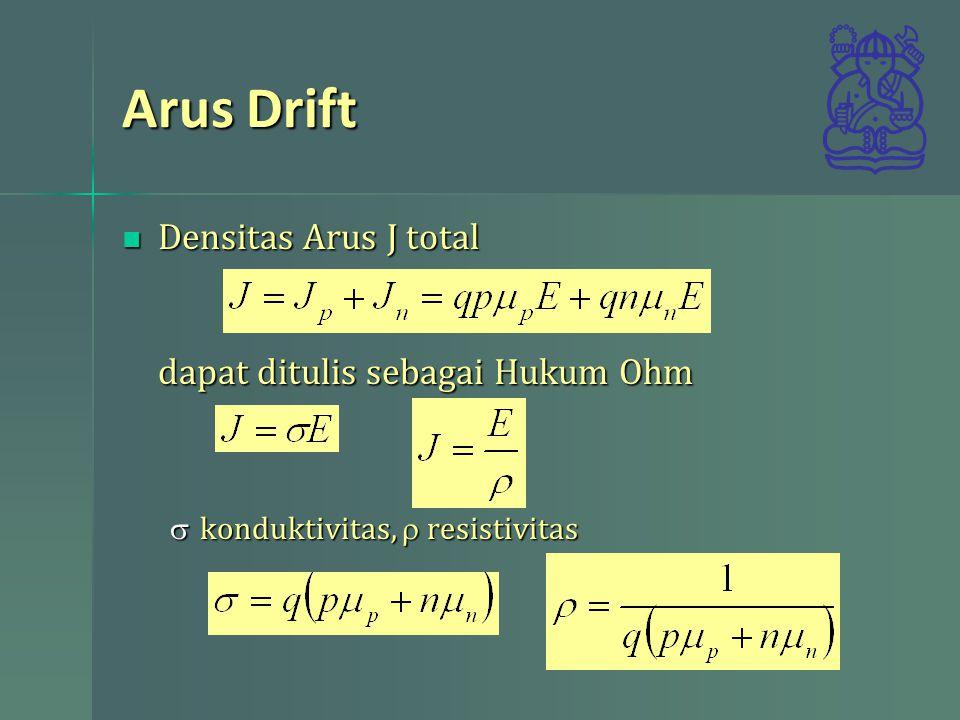 Arus Drift Densitas Arus J total dapat ditulis sebagai Hukum Ohm Densitas Arus J total dapat ditulis sebagai Hukum Ohm  konduktivitas,  resistivitas