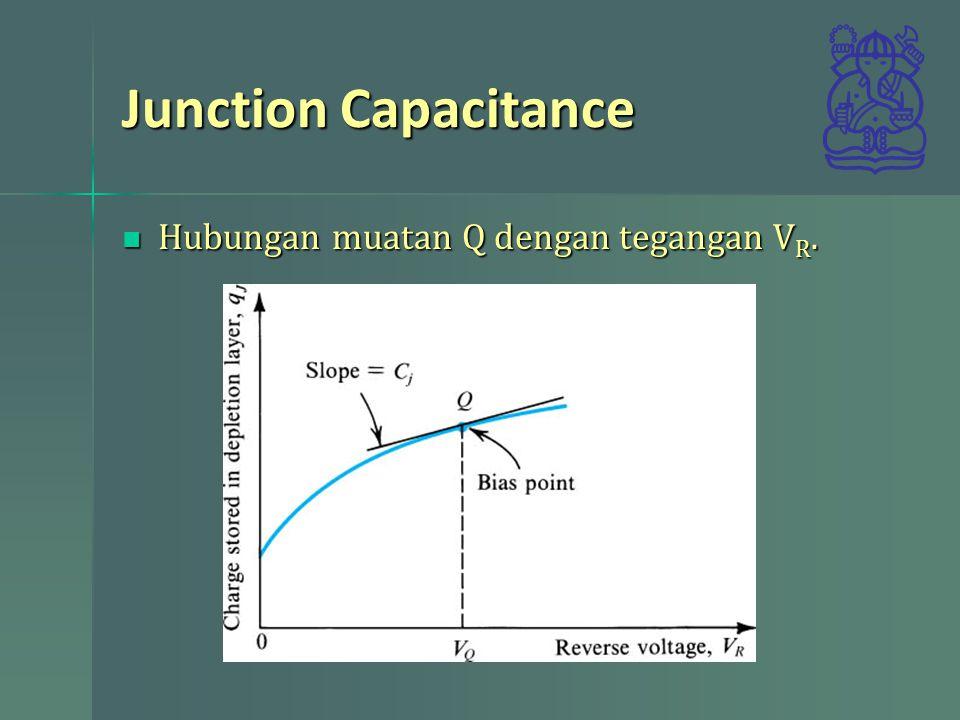 Junction Capacitance Sifat kapasitif adalah perbandingan perubahan muatan terhadap tegangan, untuk tegangan bias V Q (gambar di muka).