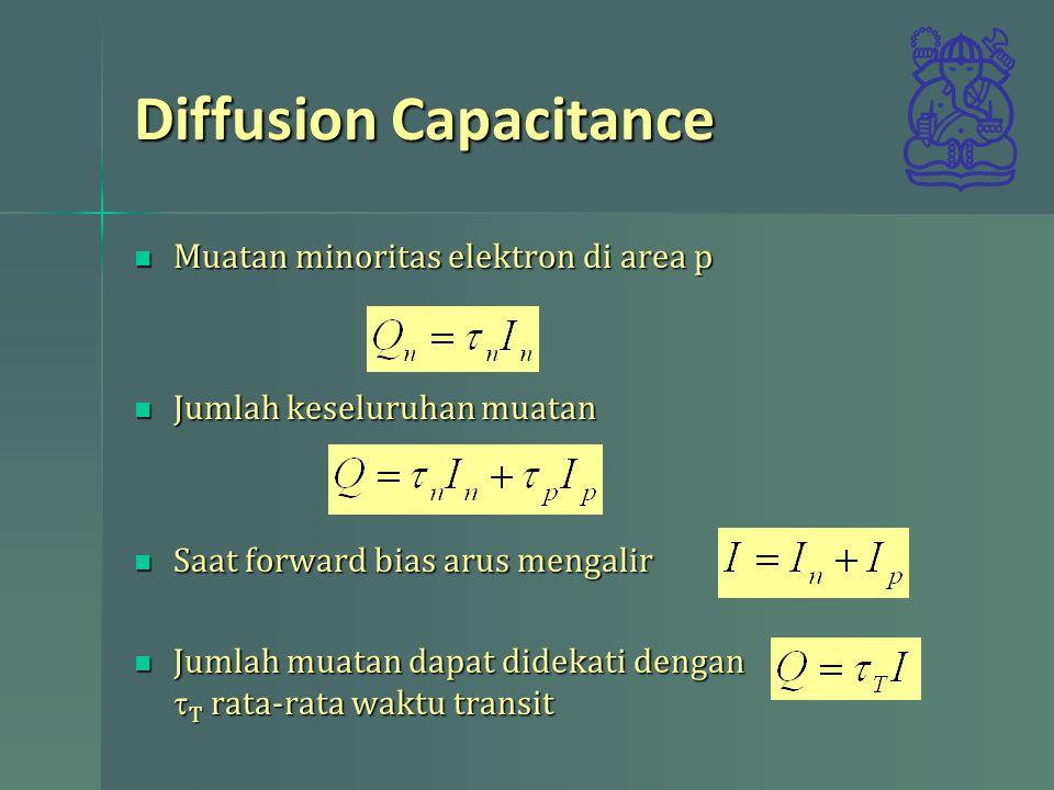 Diffusion Capacitance Muatan minoritas elektron di area p Muatan minoritas elektron di area p Jumlah keseluruhan muatan Jumlah keseluruhan muatan Saat