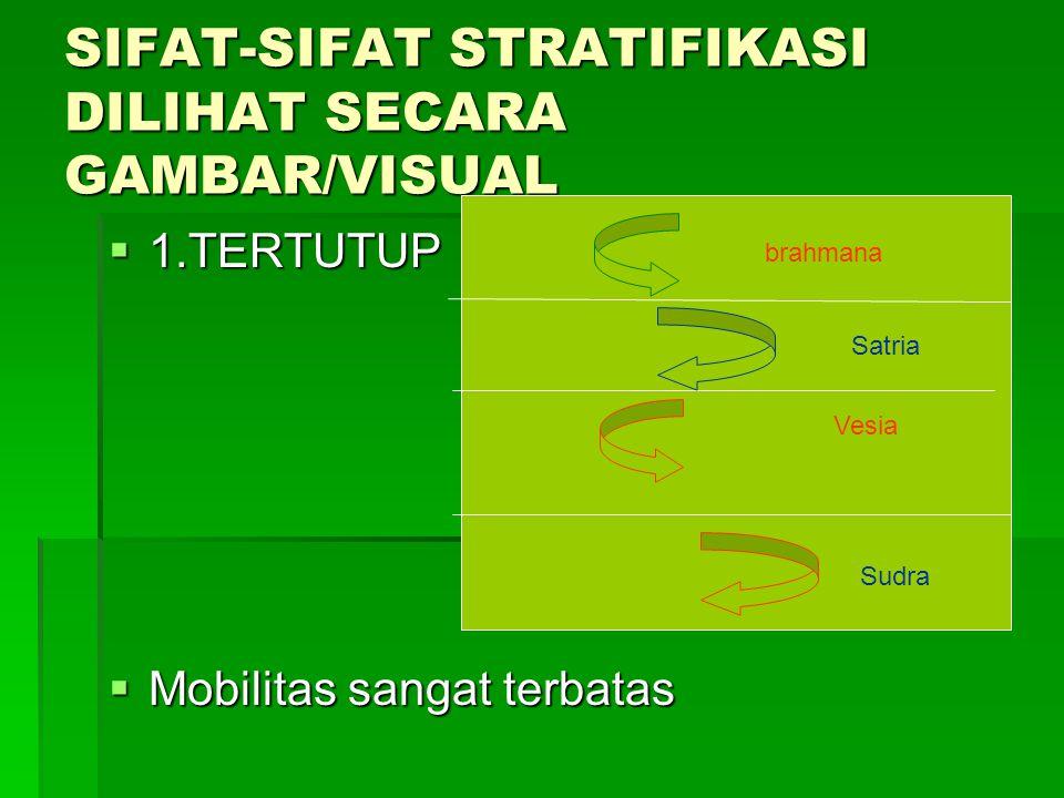 SIFAT-SIFAT STRATIFIKASI DILIHAT SECARA GAMBAR/VISUAL  1.TERTUTUP  Mobilitas sangat terbatas brahmana Satria Vesia Sudra