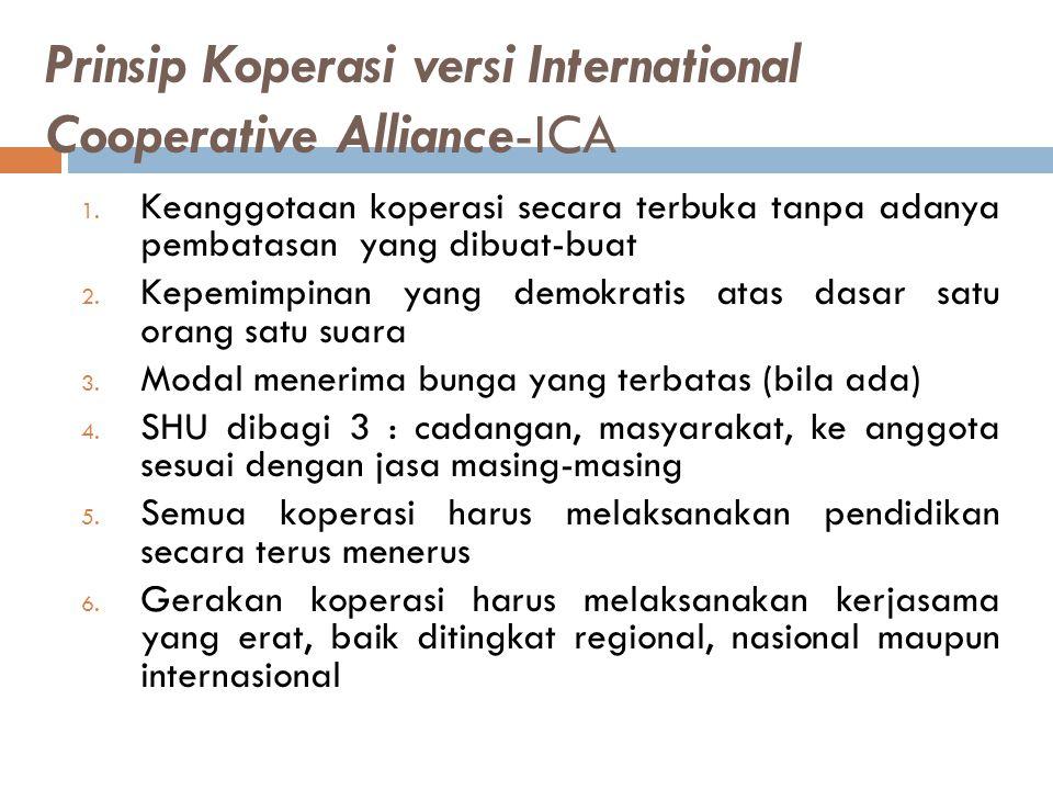 Prinsip Koperasi versi International Cooperative Alliance-ICA 1. Keanggotaan koperasi secara terbuka tanpa adanya pembatasan yang dibuat-buat 2. Kepem