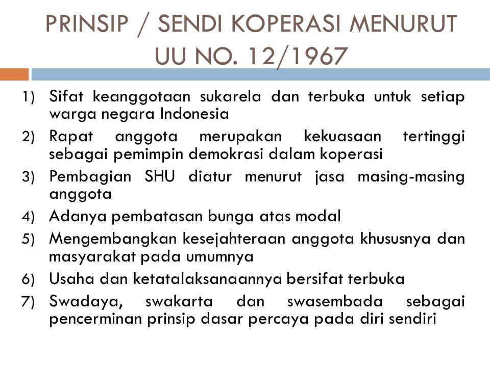 PRINSIP / SENDI KOPERASI MENURUT UU NO. 12/1967 1) Sifat keanggotaan sukarela dan terbuka untuk setiap warga negara Indonesia 2) Rapat anggota merupak