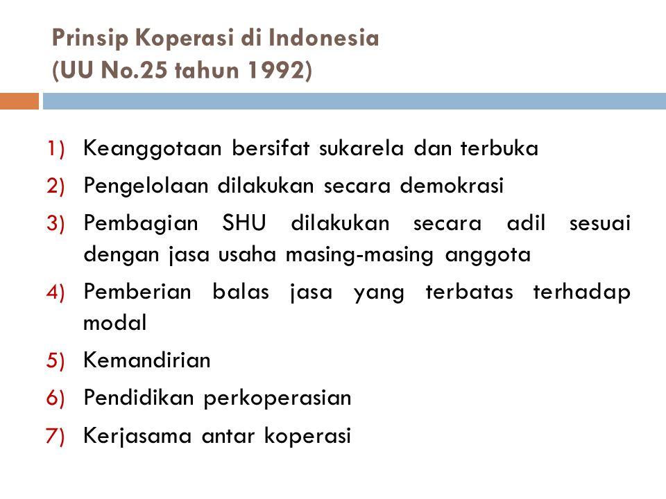 Prinsip Koperasi di Indonesia (UU No.25 tahun 1992) 1) Keanggotaan bersifat sukarela dan terbuka 2) Pengelolaan dilakukan secara demokrasi 3) Pembagia